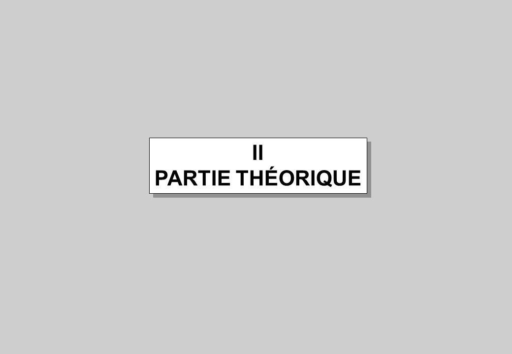 II PARTIE THÉORIQUE