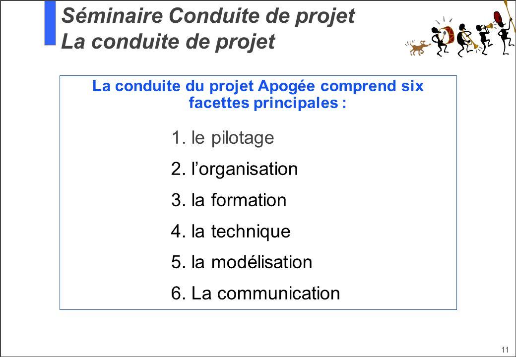 La conduite du projet Apogée comprend six facettes principales :