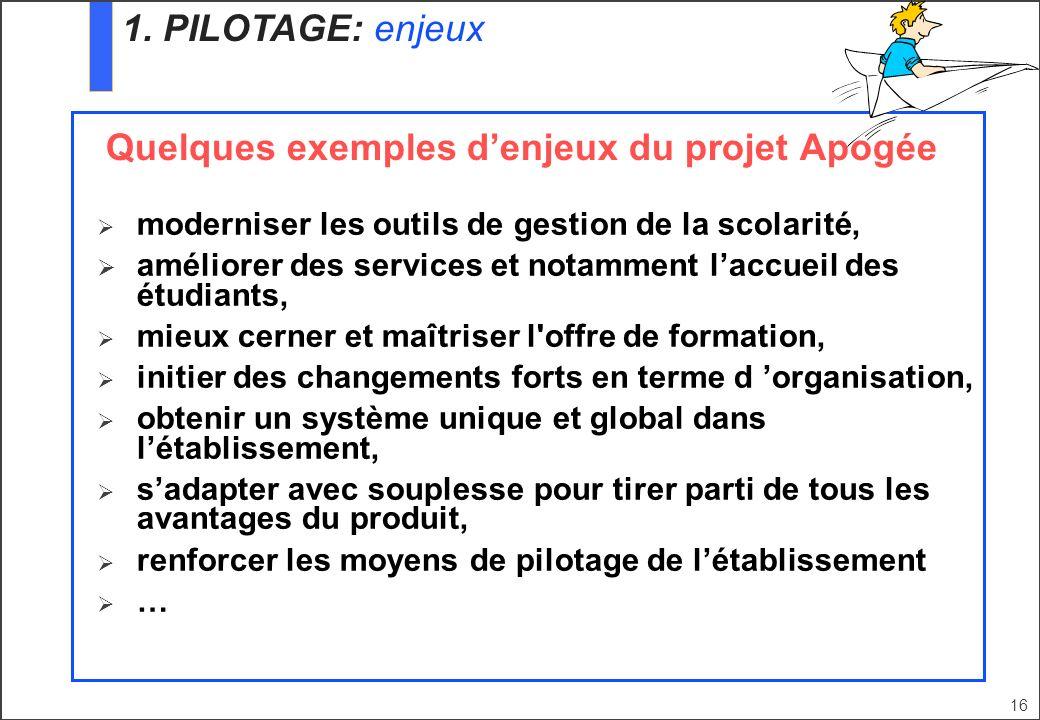 Quelques exemples d'enjeux du projet Apogée