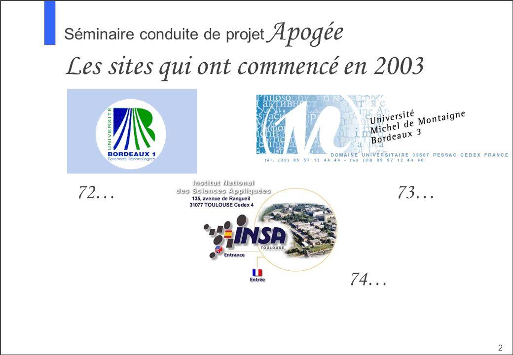 Séminaire conduite de projet Apogée Les sites qui ont commencé en 2003