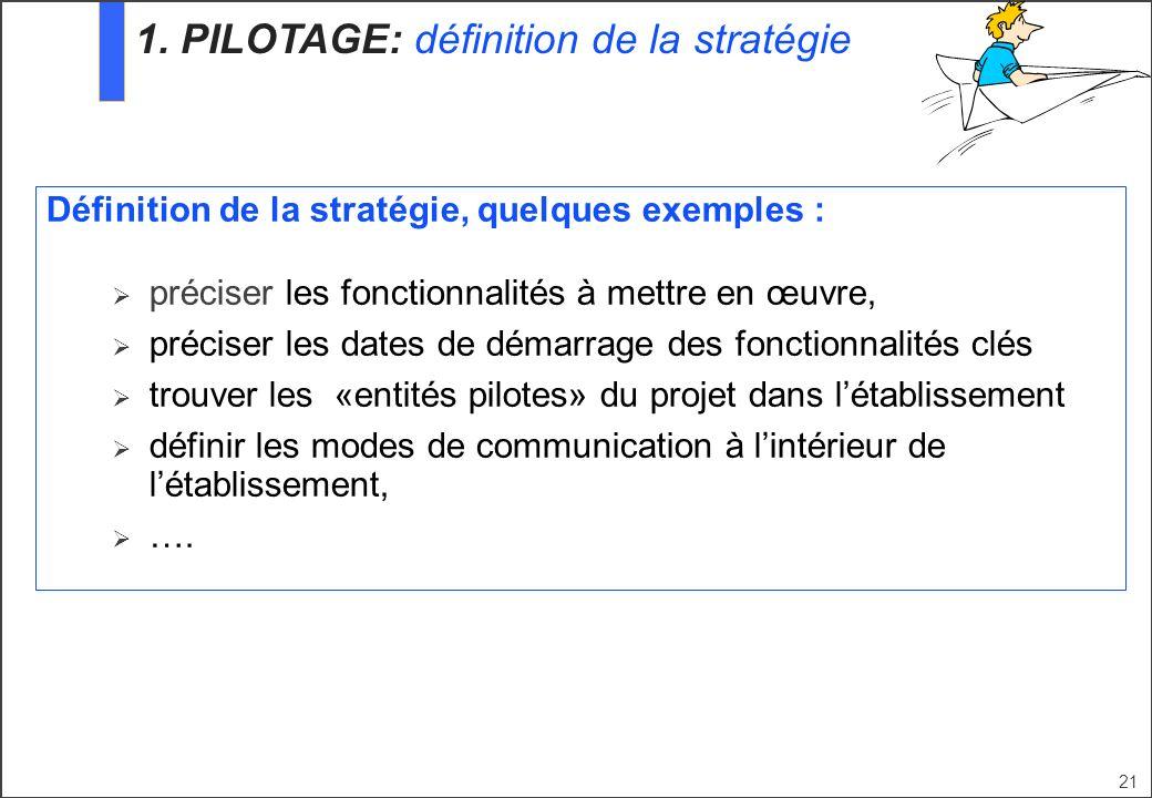 1. PILOTAGE: définition de la stratégie