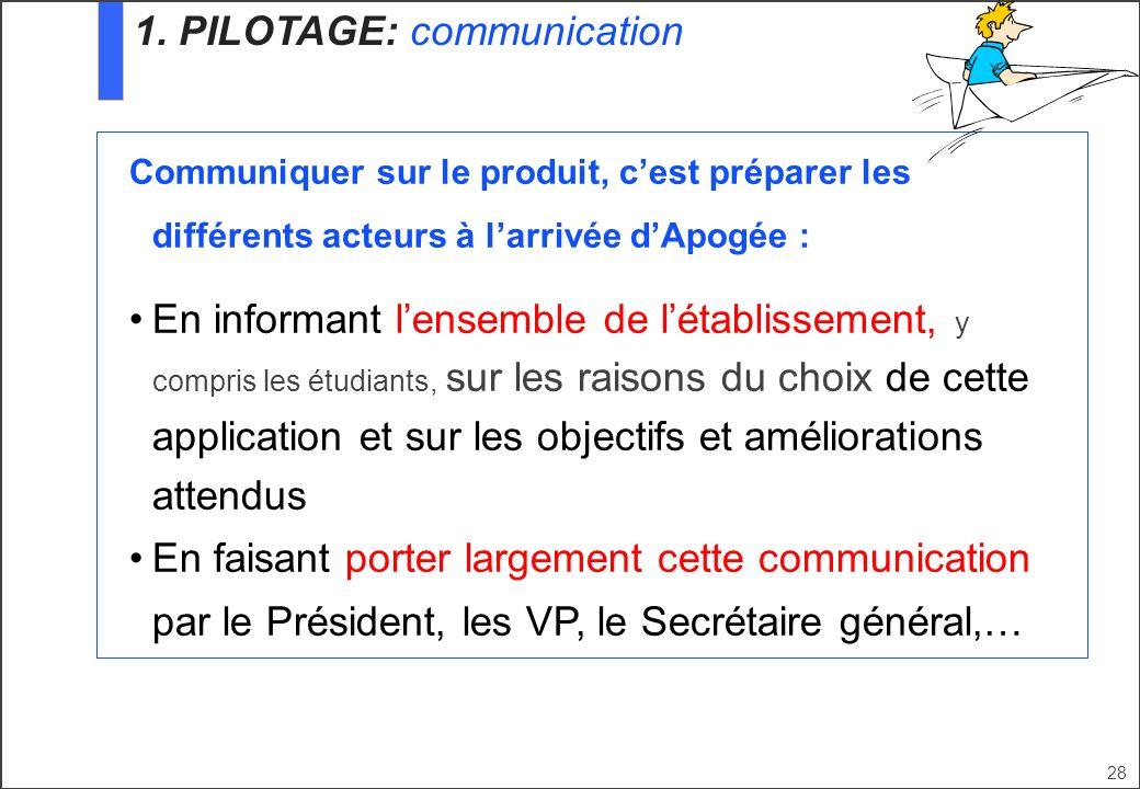 1. PILOTAGE: communication