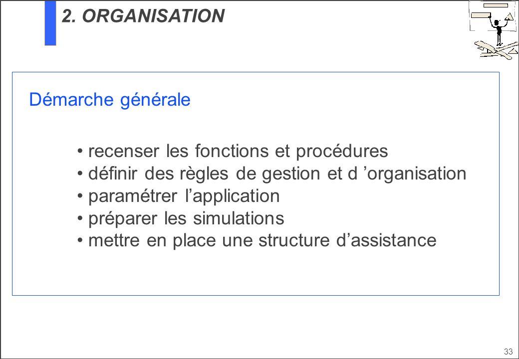 2. ORGANISATION Démarche générale. recenser les fonctions et procédures. définir des règles de gestion et d 'organisation.