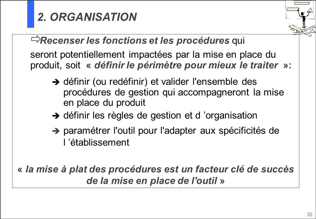 2. ORGANISATION Recenser les fonctions et les procédures qui