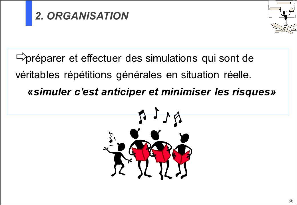 «simuler c est anticiper et minimiser les risques»
