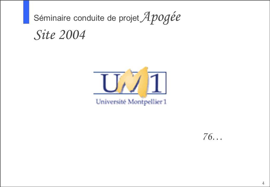 Séminaire conduite de projet Apogée Site 2004