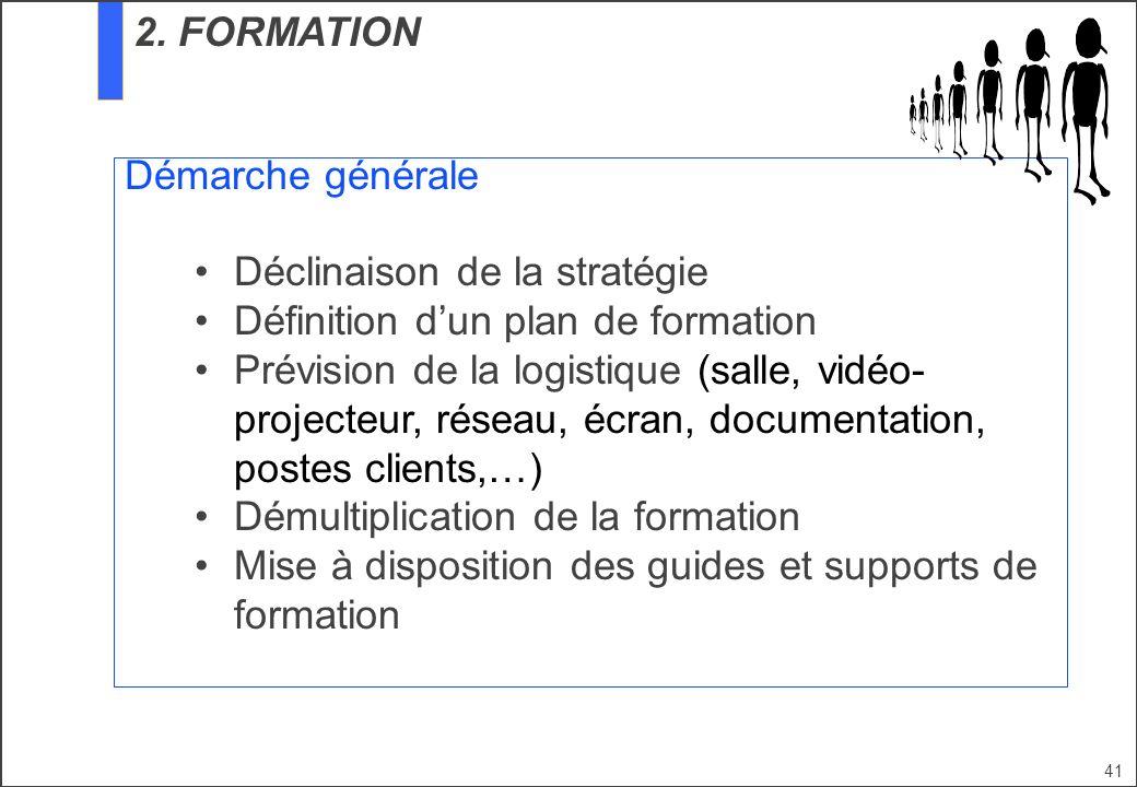 Déclinaison de la stratégie Définition d'un plan de formation