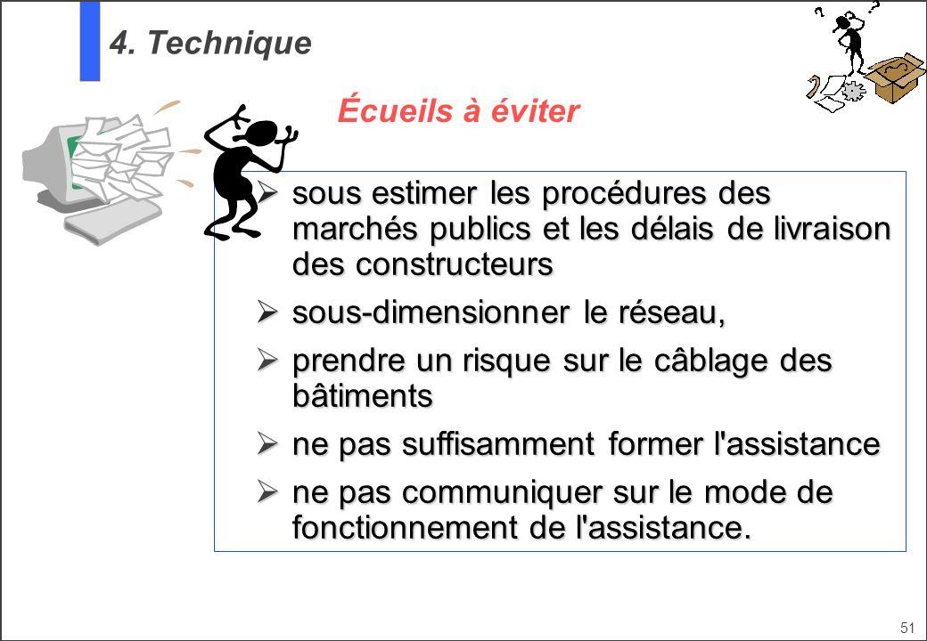4. Technique Écueils à éviter. sous estimer les procédures des marchés publics et les délais de livraison des constructeurs.