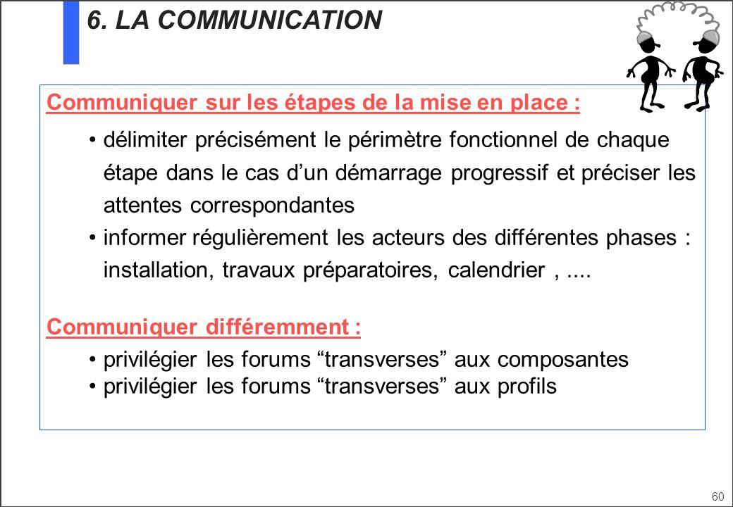 6. LA COMMUNICATION Communiquer sur les étapes de la mise en place :