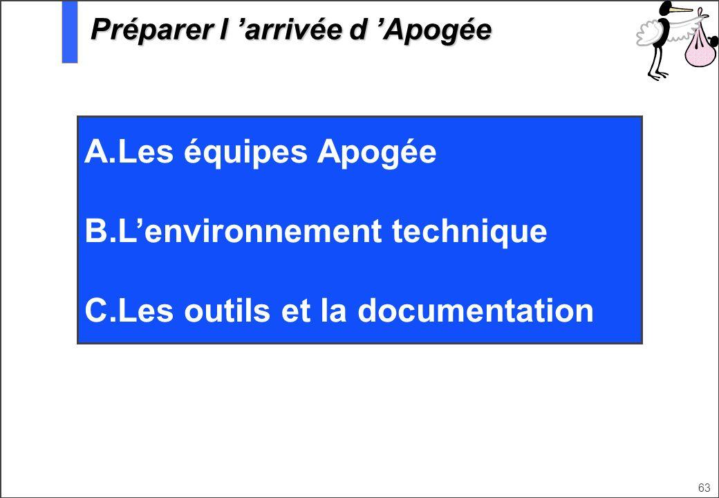 L'environnement technique Les outils et la documentation