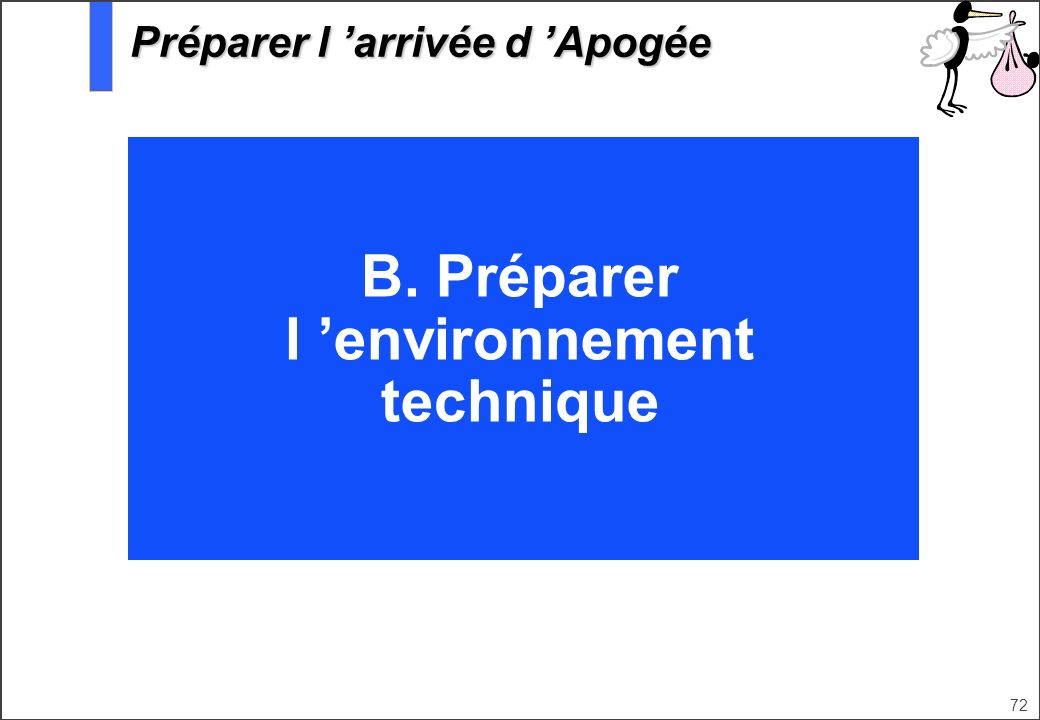B. Préparer l 'environnement technique