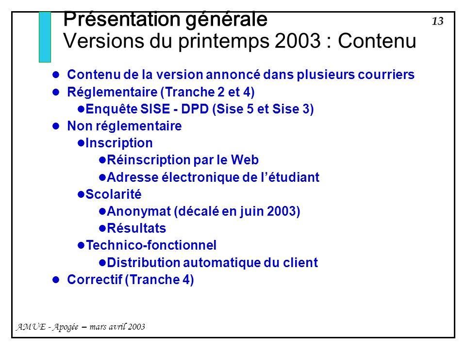 Présentation générale Versions du printemps 2003 : Contenu