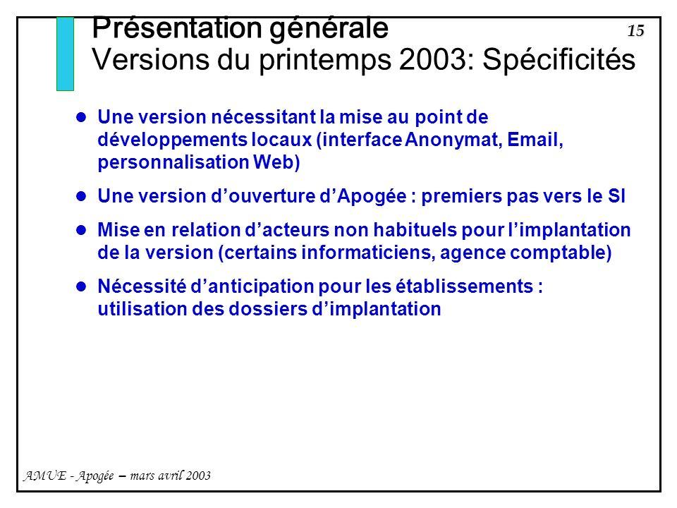 Présentation générale Versions du printemps 2003: Spécificités