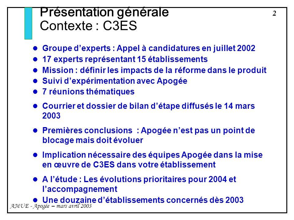 Présentation générale Contexte : C3ES