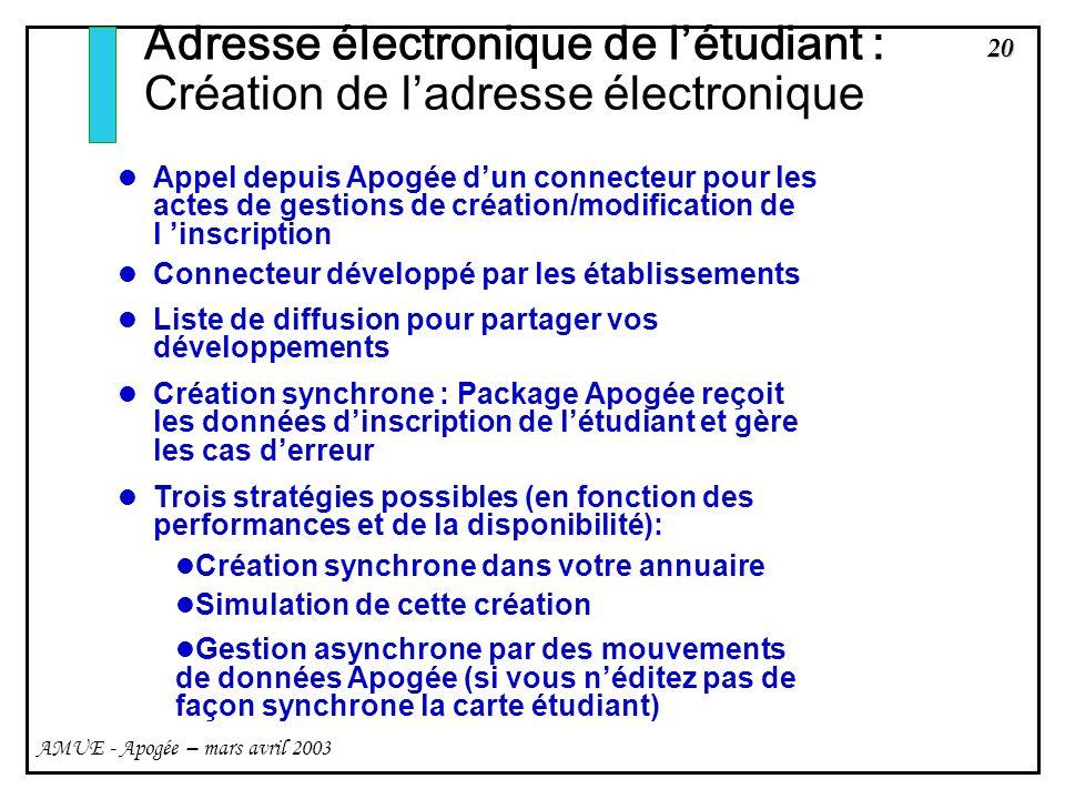 Adresse électronique de l'étudiant : Création de l'adresse électronique