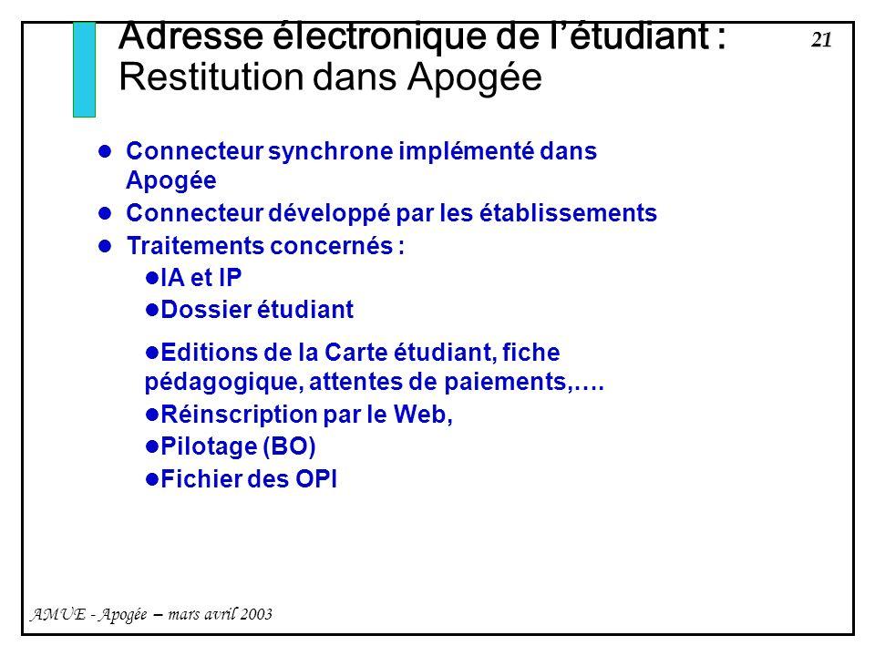 Adresse électronique de l'étudiant : Restitution dans Apogée