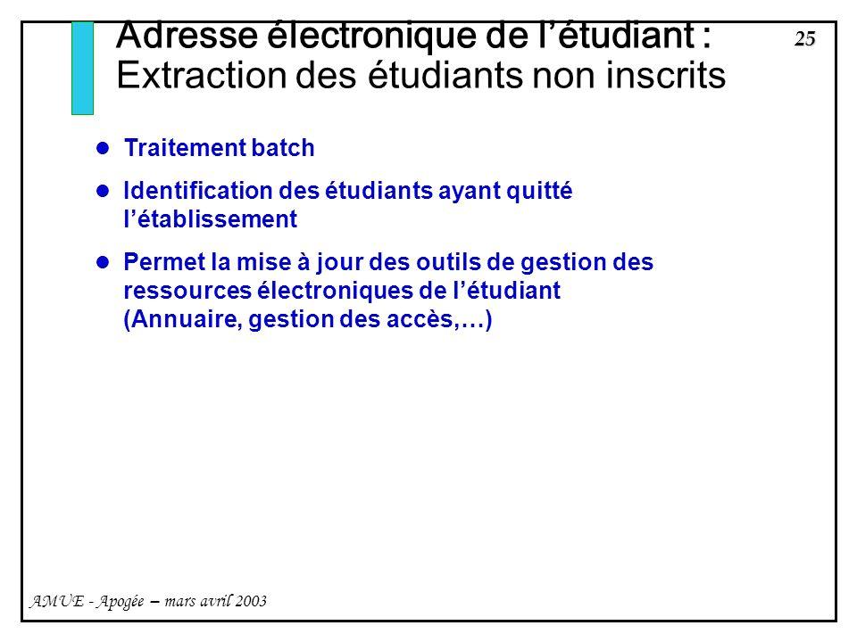 Adresse électronique de l'étudiant : Extraction des étudiants non inscrits