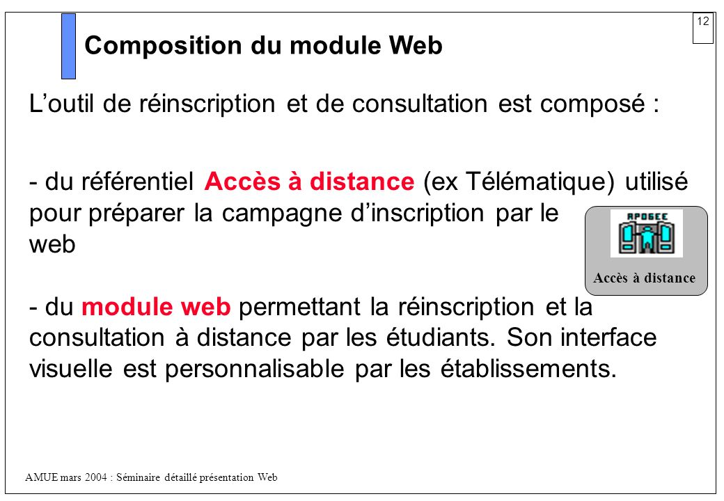 Composition du module Web