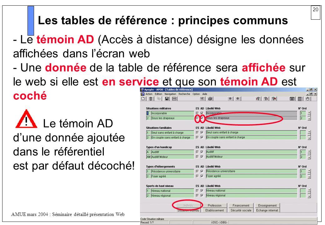 Les tables de référence : principes communs