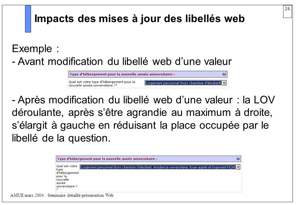 Impacts des mises à jour des libellés web