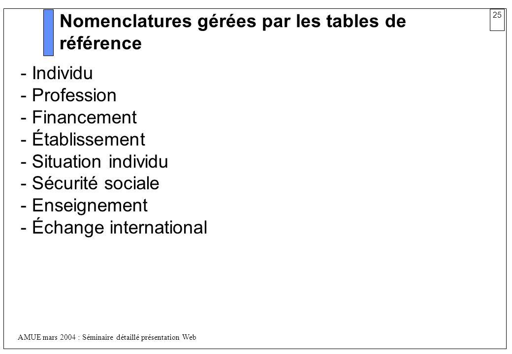 Nomenclatures gérées par les tables de référence