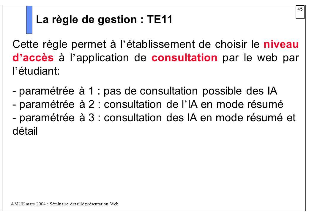 La règle de gestion : TE11