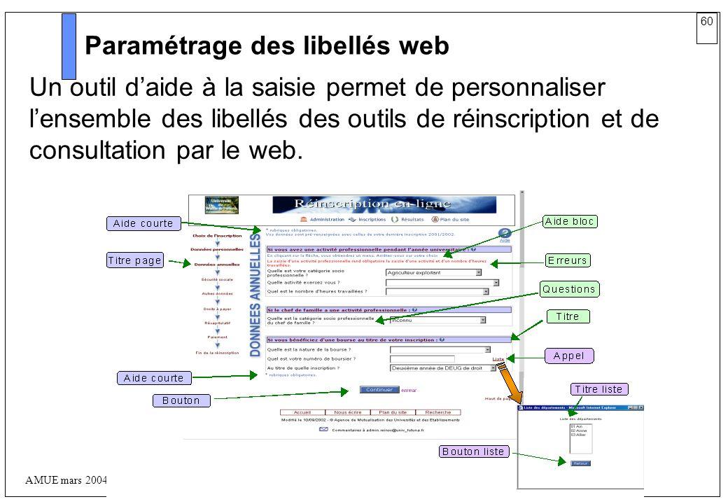 Paramétrage des libellés web