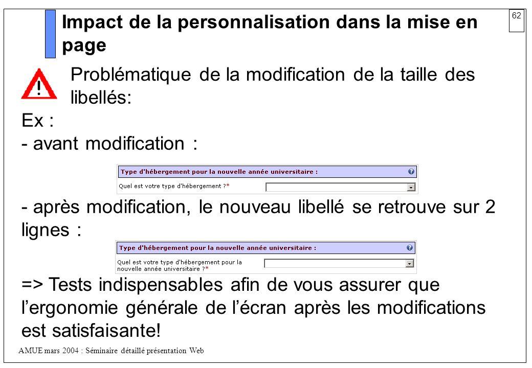 Impact de la personnalisation dans la mise en page