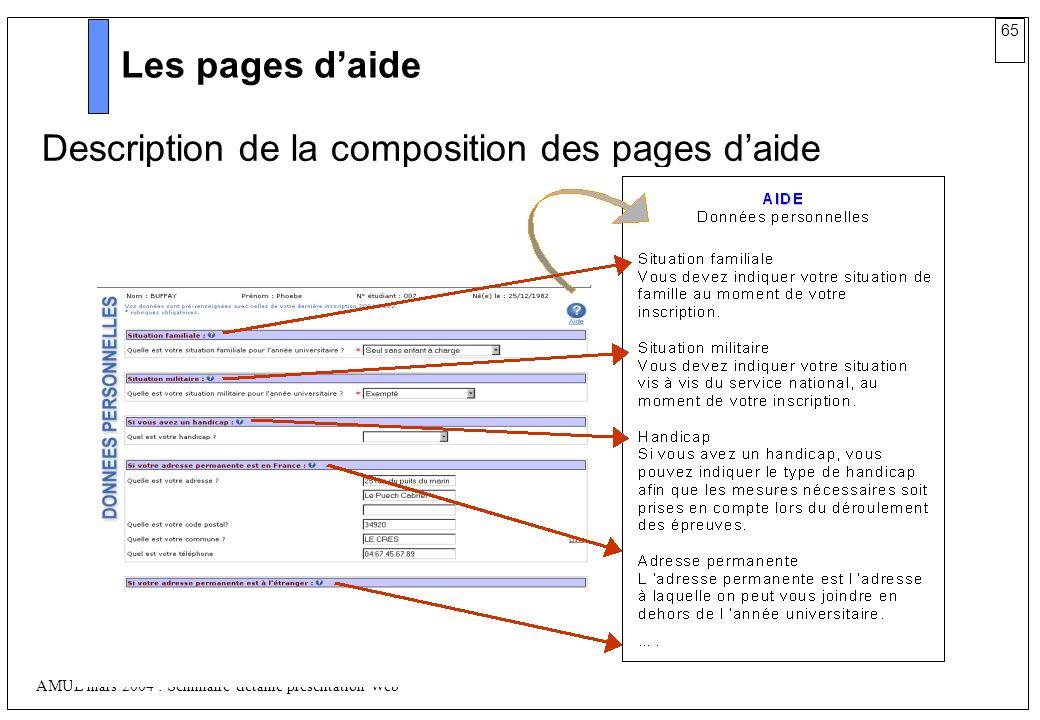 Les pages d'aide Description de la composition des pages d'aide