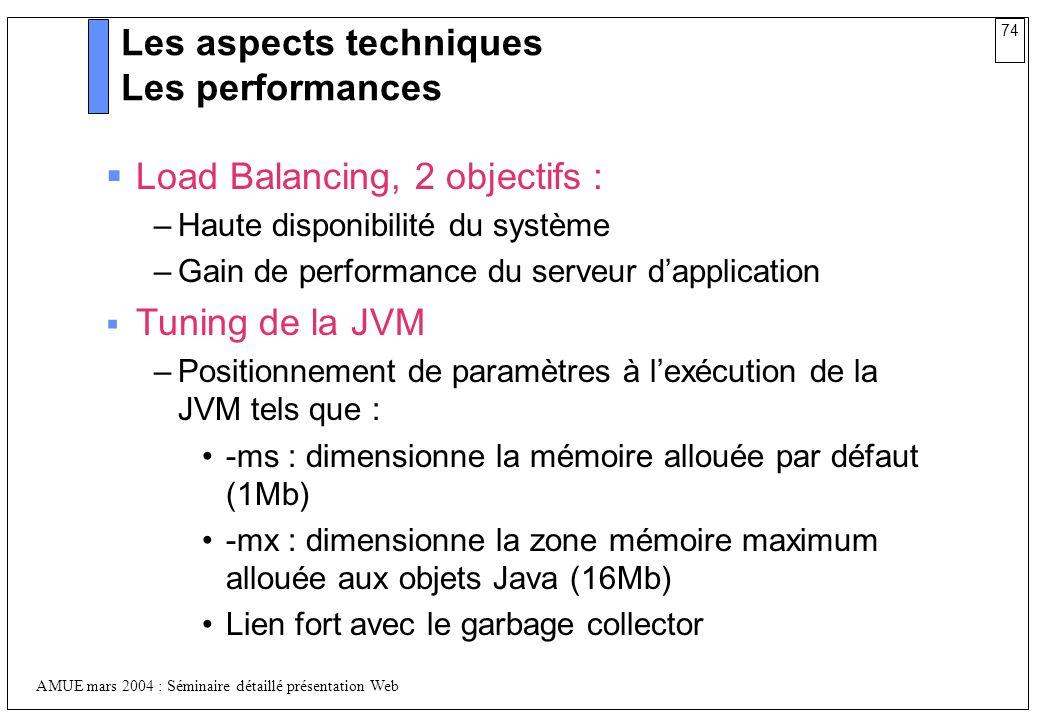 Les aspects techniques Les performances