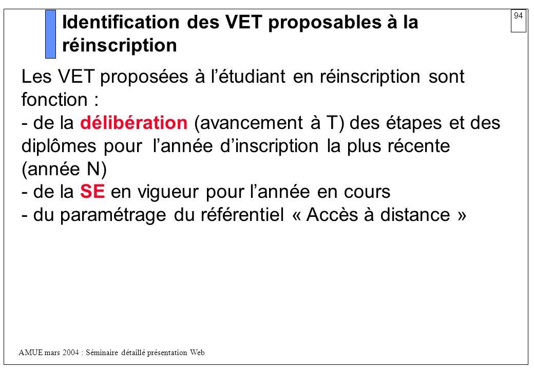 Identification des VET proposables à la réinscription