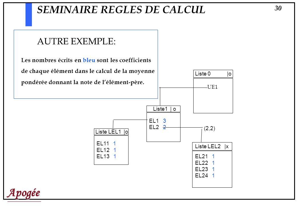 SEMINAIRE REGLES DE CALCUL
