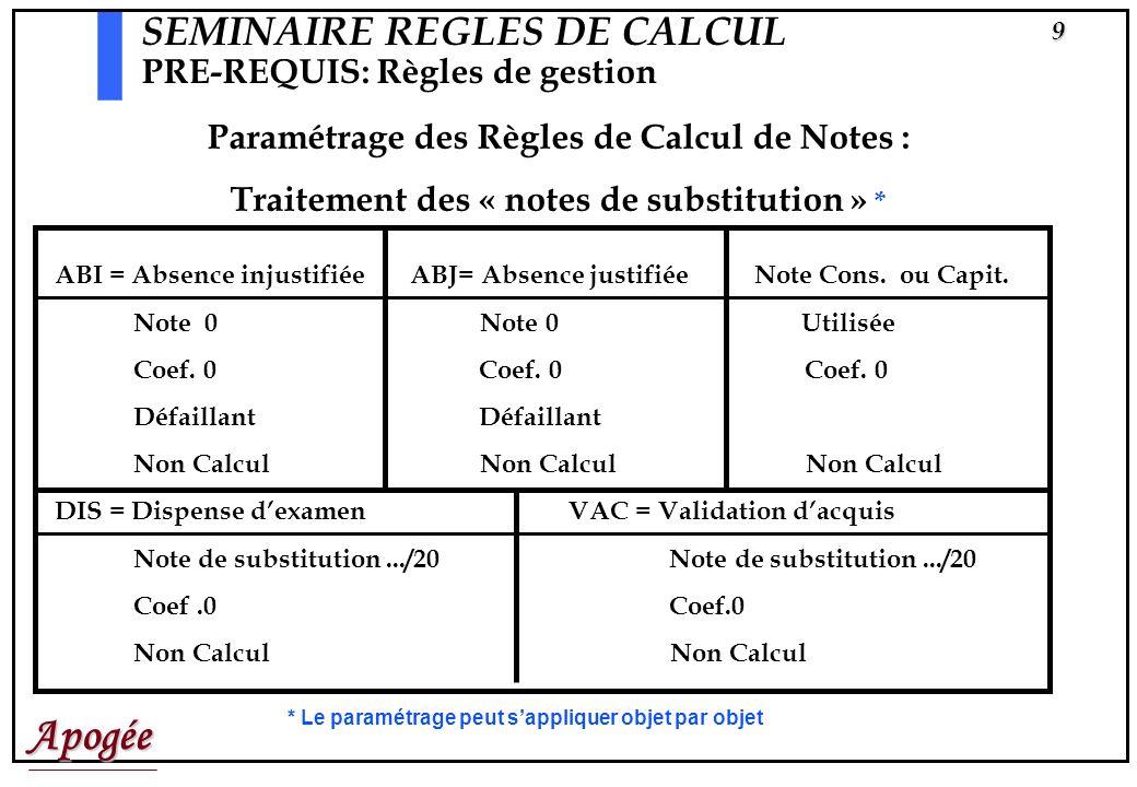 SEMINAIRE REGLES DE CALCUL PRE-REQUIS: Règles de gestion
