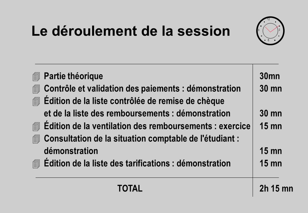 Le déroulement de la session