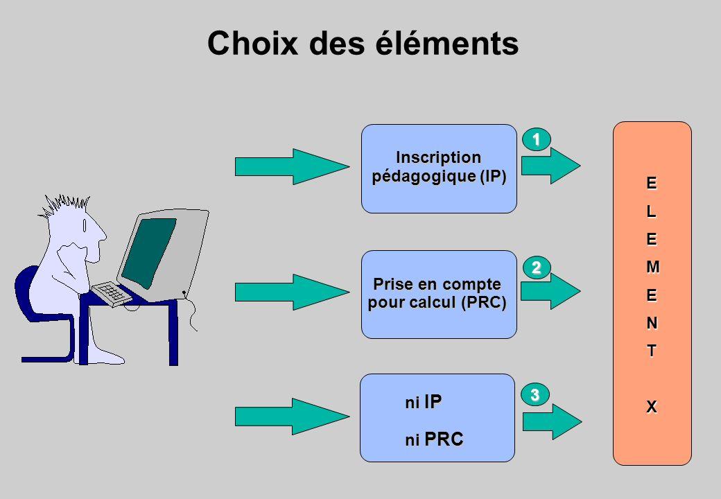 Inscription pédagogique (IP) Prise en compte pour calcul (PRC)