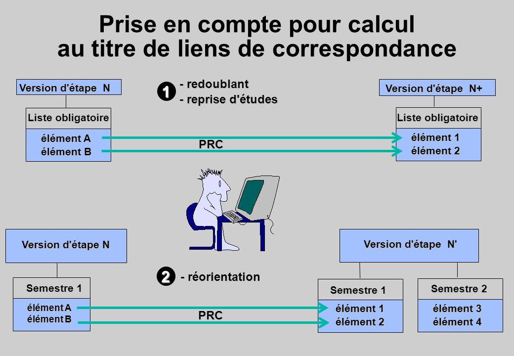 Prise en compte pour calcul au titre de liens de correspondance