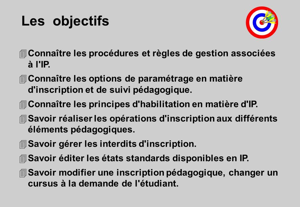 Les objectifs Connaître les procédures et règles de gestion associées à l IP.