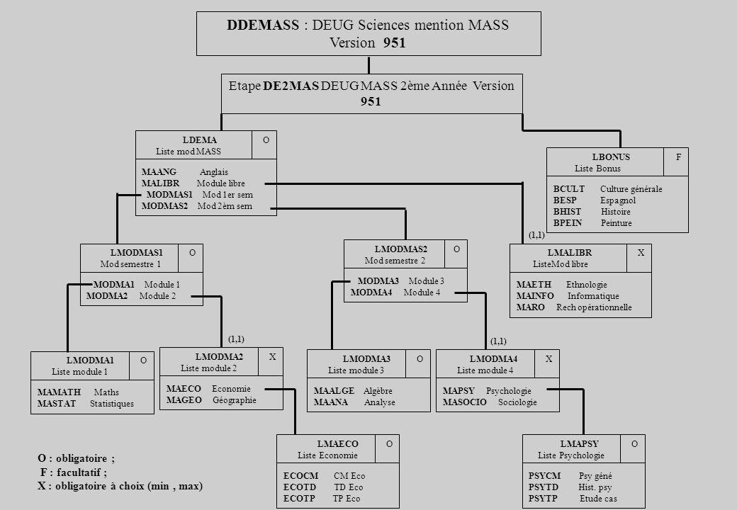 DDEMASS : DEUG Sciences mention MASS Version 951