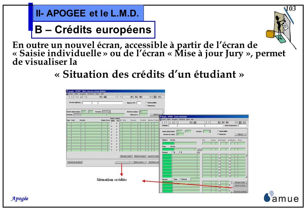 « Situation des crédits d'un étudiant »