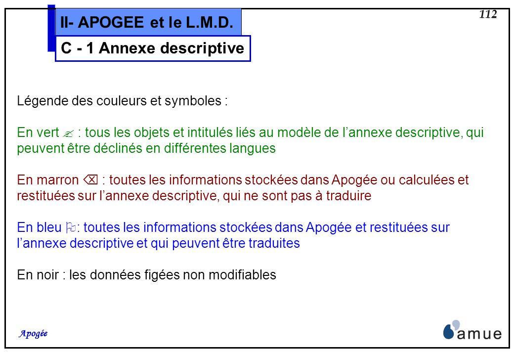 II- APOGEE et le L.M.D. C - 1 Annexe descriptive