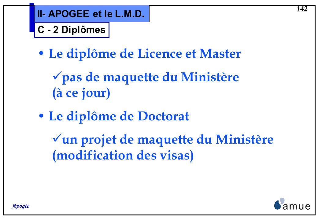 Le diplôme de Licence et Master