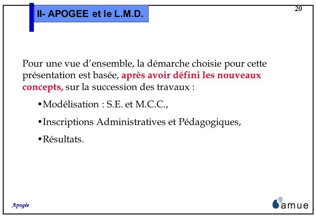 II- APOGEE et le L.M.D.