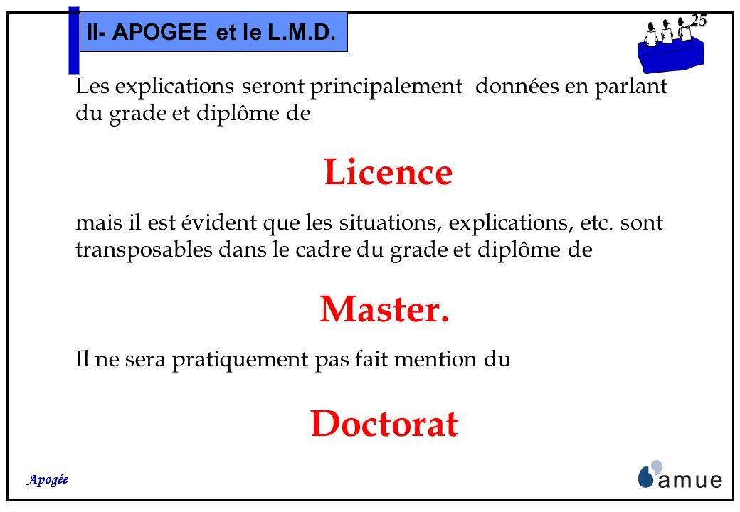 Master. Doctorat Licence II- APOGEE et le L.M.D.