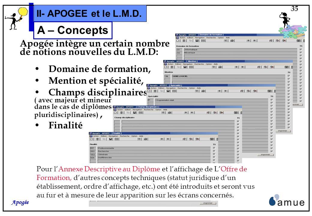 A – Concepts II- APOGEE et le L.M.D. Apogée intègre un certain nombre
