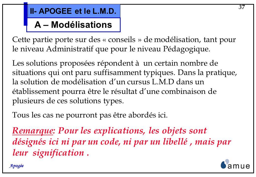 II- APOGEE et le L.M.D. A – Modélisations.