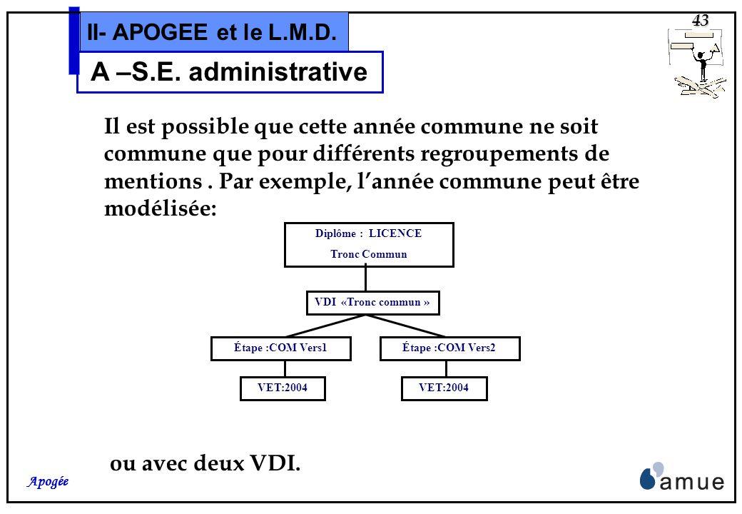 A –S.E. administrative II- APOGEE et le L.M.D.