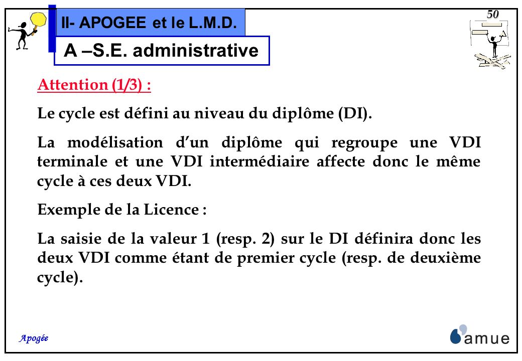 A –S.E. administrative II- APOGEE et le L.M.D. Attention (1/3) :