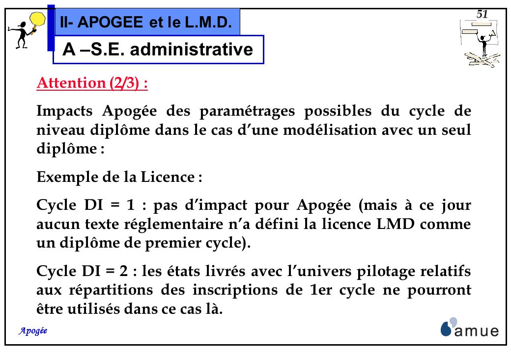 A –S.E. administrative II- APOGEE et le L.M.D. Attention (2/3) :
