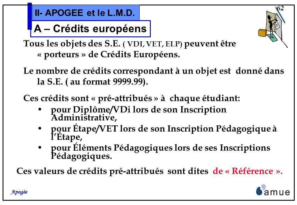 A – Crédits européens II- APOGEE et le L.M.D.