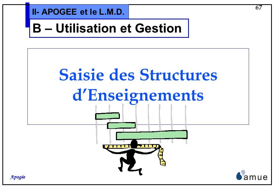 B – Utilisation et Gestion Saisie des Structures d'Enseignements